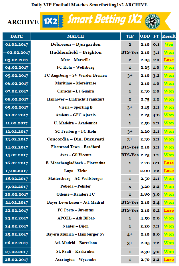 Predictions Weekend Football Matches - image 5